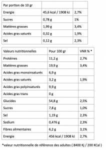 Gressins Sticks Multi Grains 200 G Xilofournos Boite 2 Ef Zin Www.ef Zin.fr Alimentation Spécialités Grecque